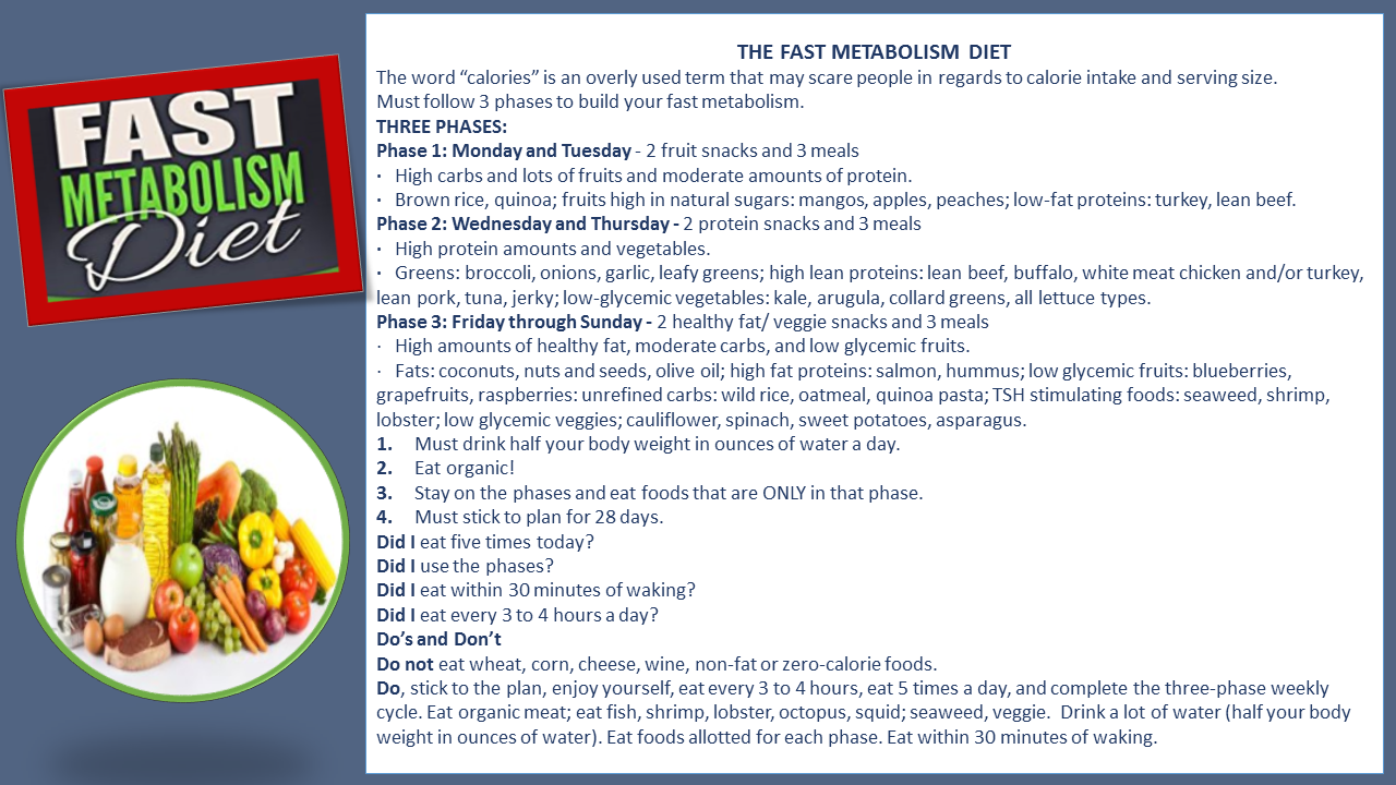 the fast metabolism diet pdf